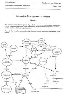 Original WWW proposal